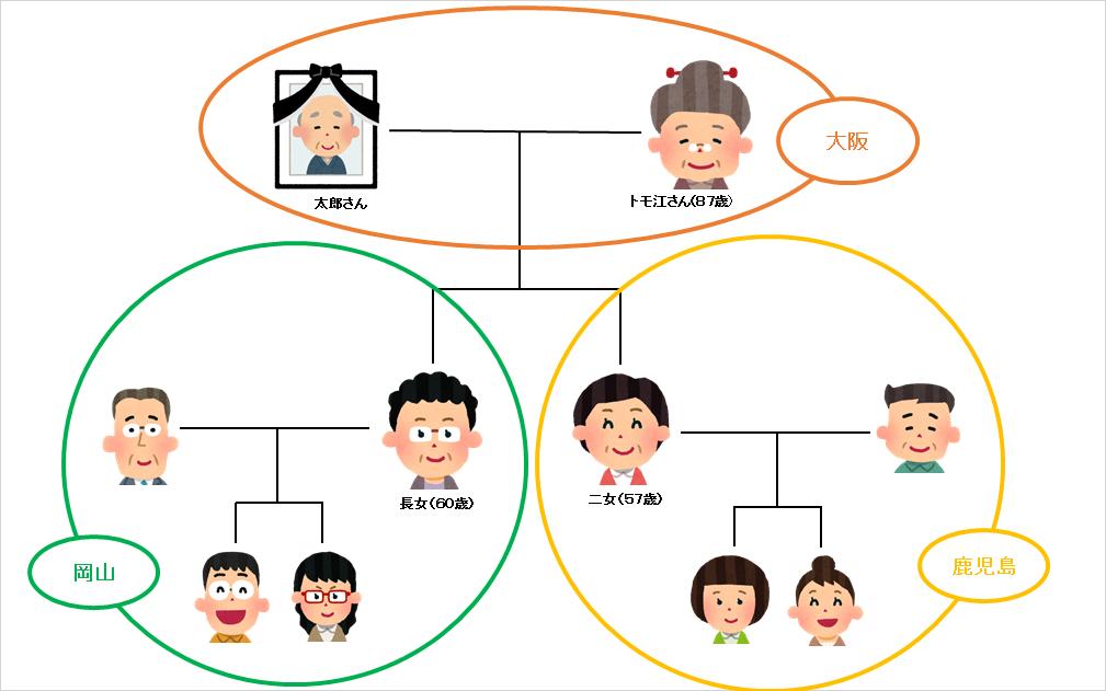 トモ江さんの家系図