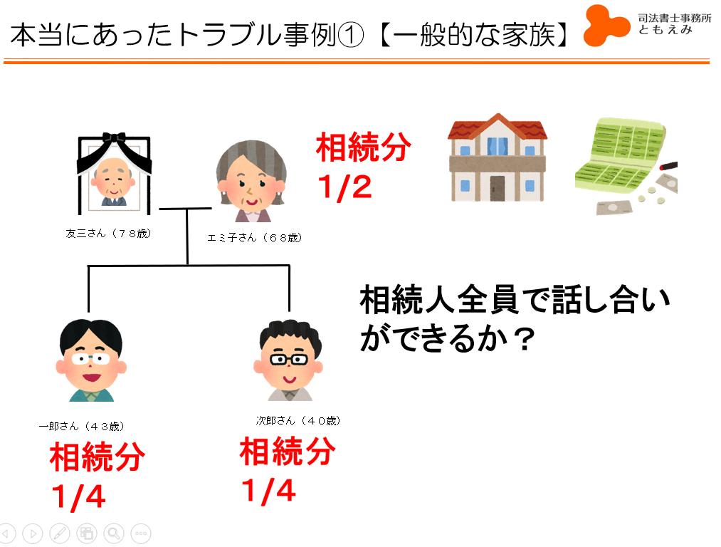 ①一般的な家族